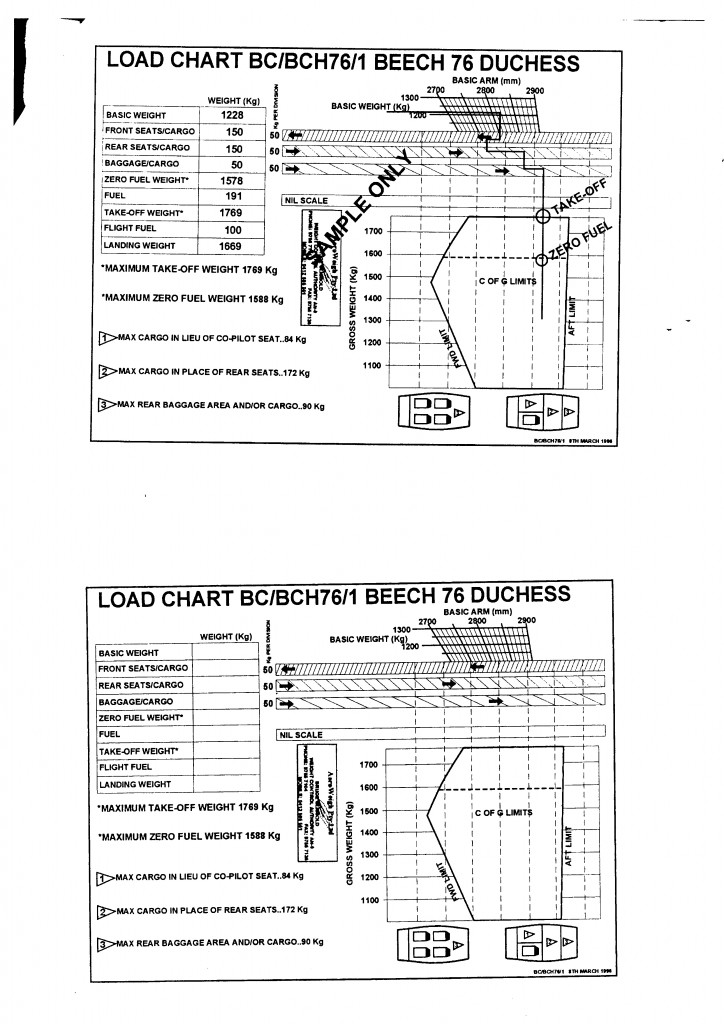 Beech 76 Weight and Balance Charts